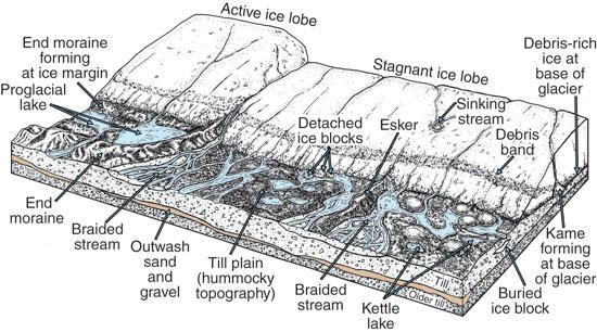 Glacial landforms forming